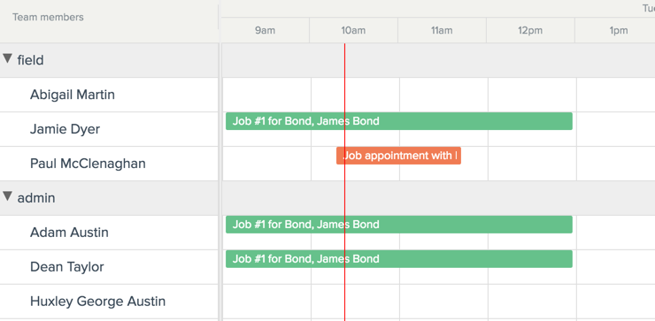 staff work schedule